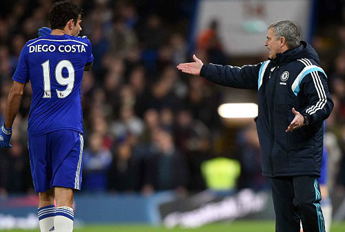 Mourinho and costa