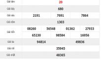 Chốt dự đoán kết quả XSQB từ các cao thủ ngày 08/08 chính xác