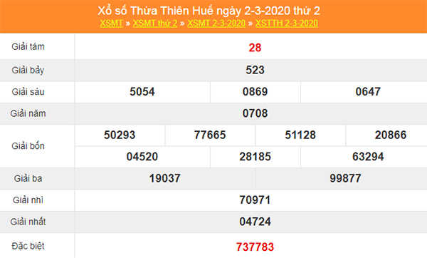 Dự đoán kqxs Thừa Thiên Huế 9/3/2020 - Soi cầu XSTTH thứ 2