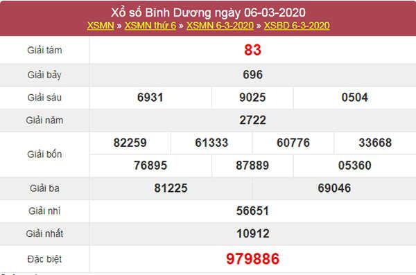 Dự đoán xổ số Bình Dương ngày 13/3/2020 - KQXSBD VIP thứ 6