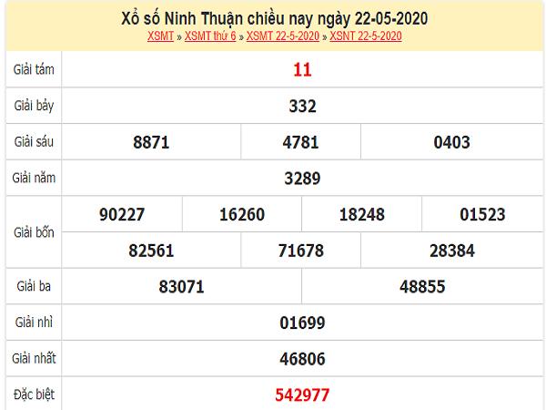 ket-qua-xo-so-Ninh-Thuan-ngay-22-5-2020-min