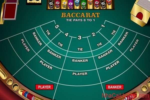 Những mẹo nhỏ cho người mới chơi game bài trực tuyến Baccarat