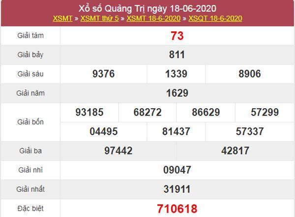 Dự đoán XSQT 25/6/2020 chốt KQXS Quảng Trị thứ 5