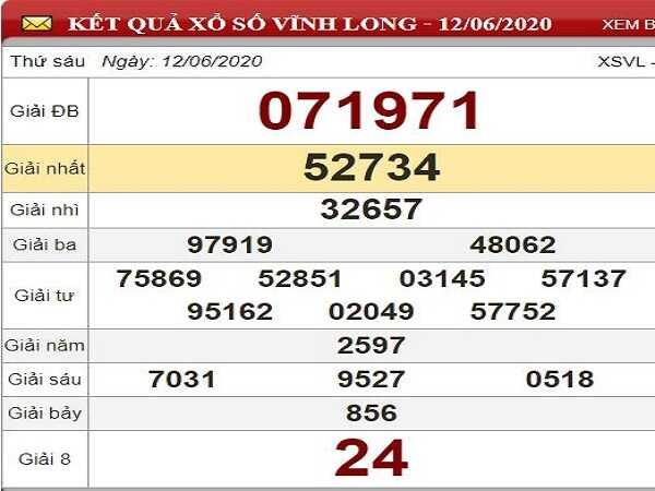 Bảng KQXSVL- Phân tích xổ số vĩnh long ngày 19/06