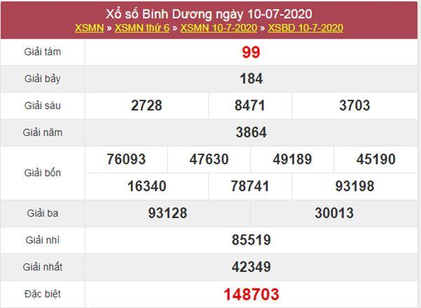 Thống kê XSBD 17/7/2020 chốt lô Bình Dương cực chuẩn