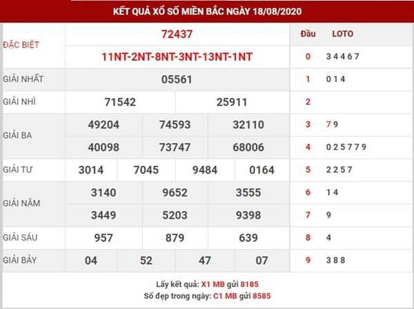 Phân tích kết quả XSMB thứ 4 ngày 19-8-2020