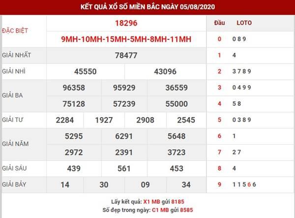 Thống kê Lô tô đẹp SXMB thứ 5 ngày 6-8-2020