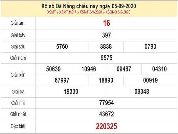 Dự đoán xổ số Đà Nẵng 09-09-2020