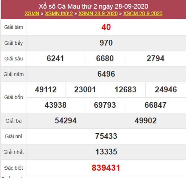 Soi cầu XSCM 5/10/2020 chốt lô số đẹp Cà Mau thứ 2
