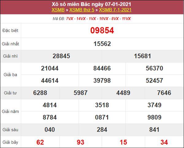 Dự đoán XSMB ngày 8/1/2021 chốt lô số đẹp miền Bắc thứ 6