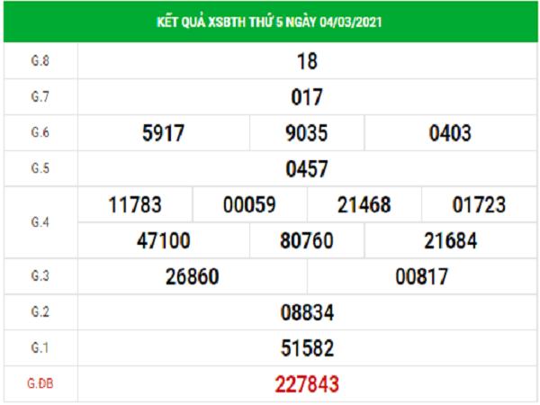 Dự đoán XSBTH 11/3/2021