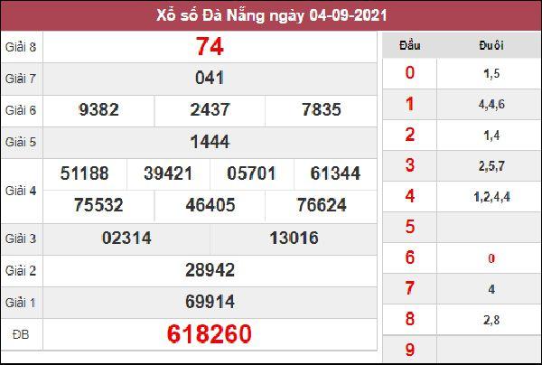 Soi cầu SXDNG 8/9/2021 thứ 4 chốt cầu VIP Đà Nẵng